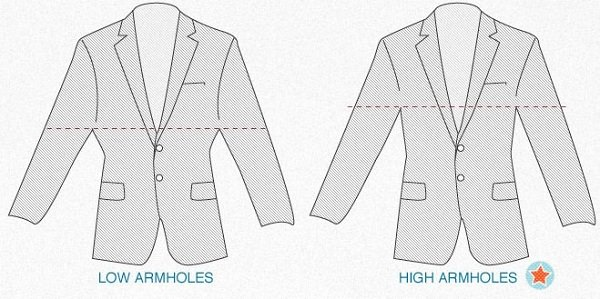 how to set height of suit armhole to make your suit fit