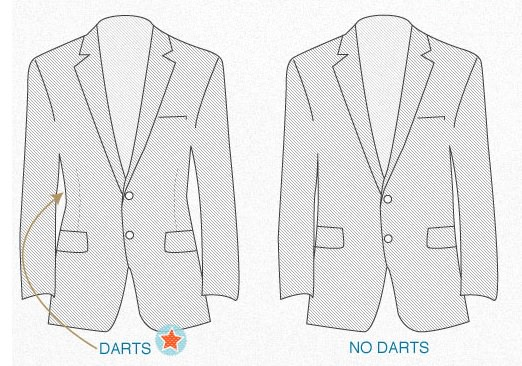 adding darts to suit jacket for fit measurement
