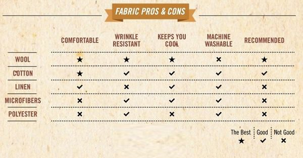 suit fabric types pros and cons
