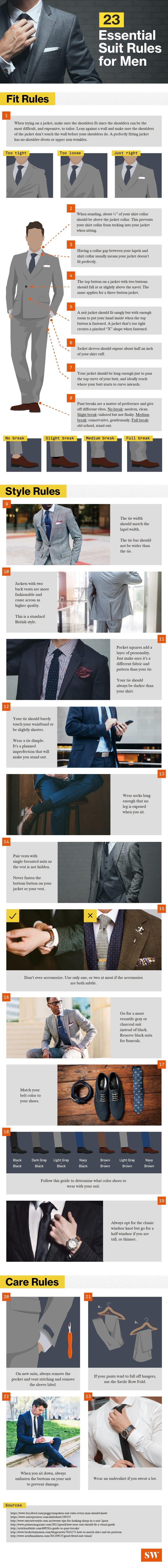suit fitting guide