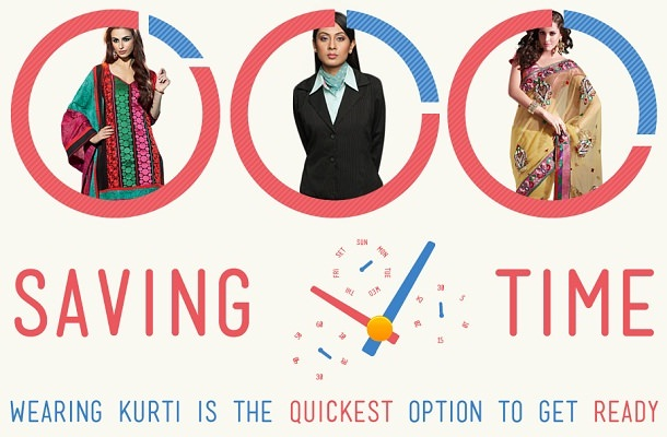 kurti-advantages