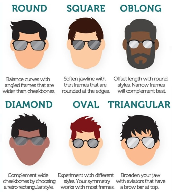 Types Of Glasses Frames For Face Shapes : How to choose Perfect Sunglasses according to Face Shape ...