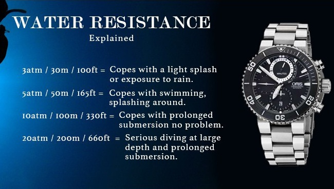 water resistance watches