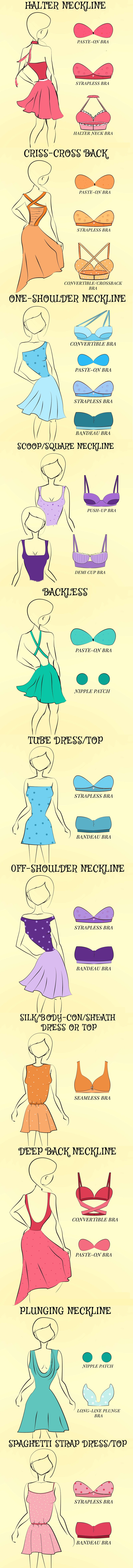 Infographics helps you to choose best fitted bra for your dress
