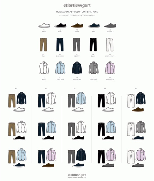 Infoghraphics to choose perfect Pant shirt colour combinations