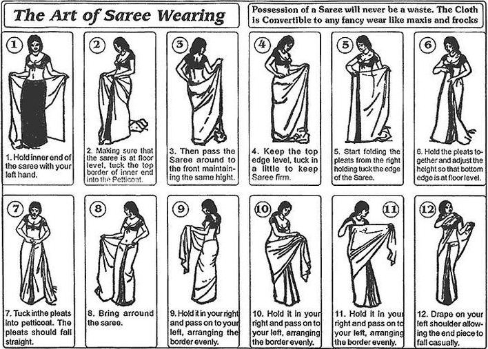 art-of-wearing-saree