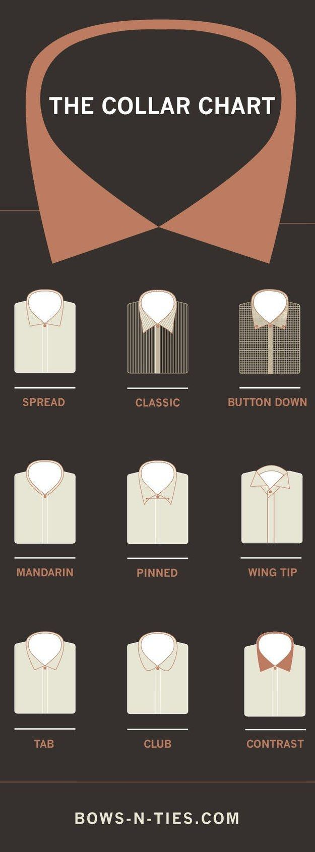 collar-chart, guide to men's shirt collars, shirt collar styles
