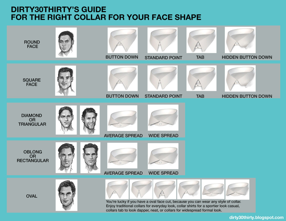 collar-face, a guide to men's shirt collar styles according to face shape