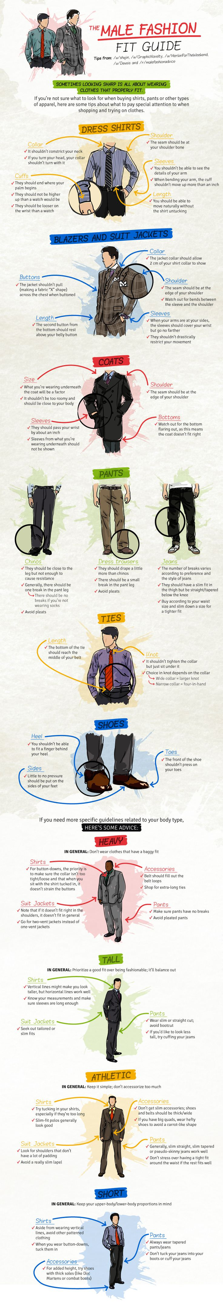 fashion fit guide, men's fashion in one infographic