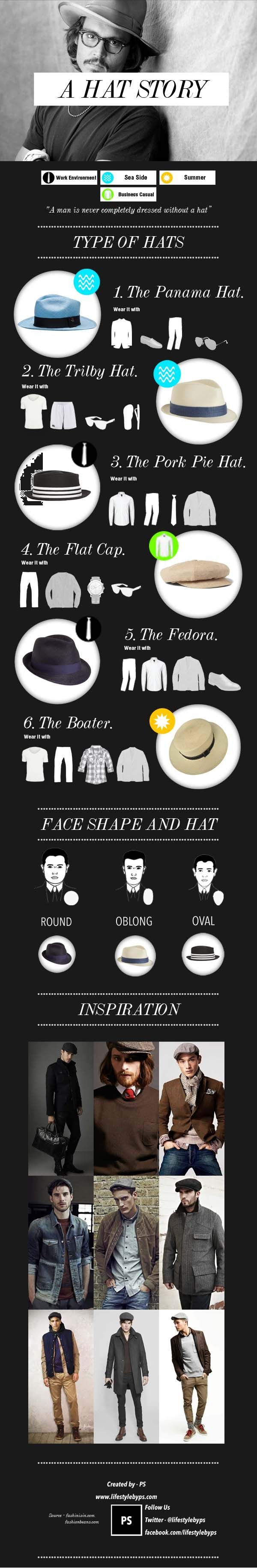hat types and style guide, fashion infographics