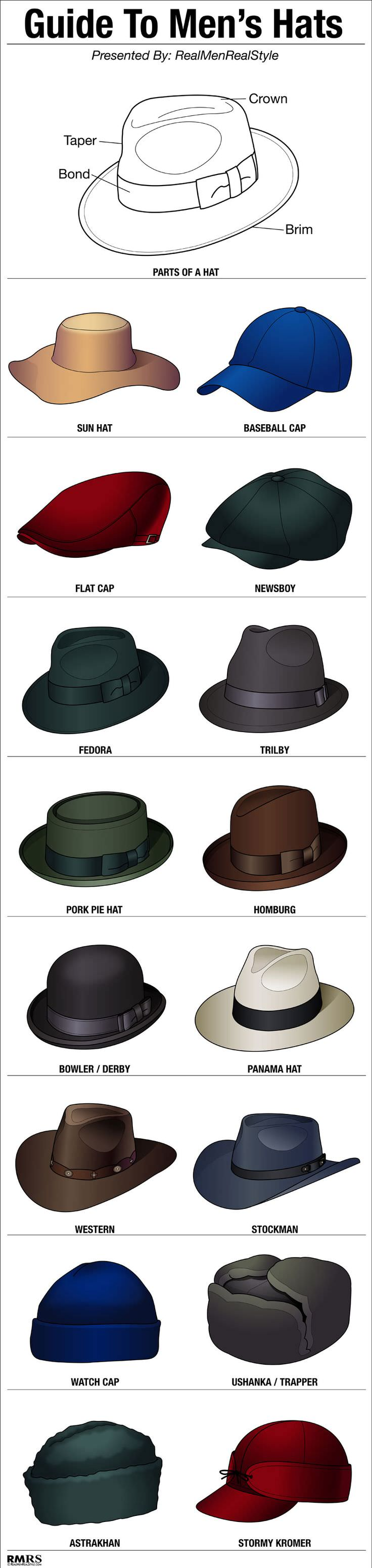 men hats styles, different styles of hats