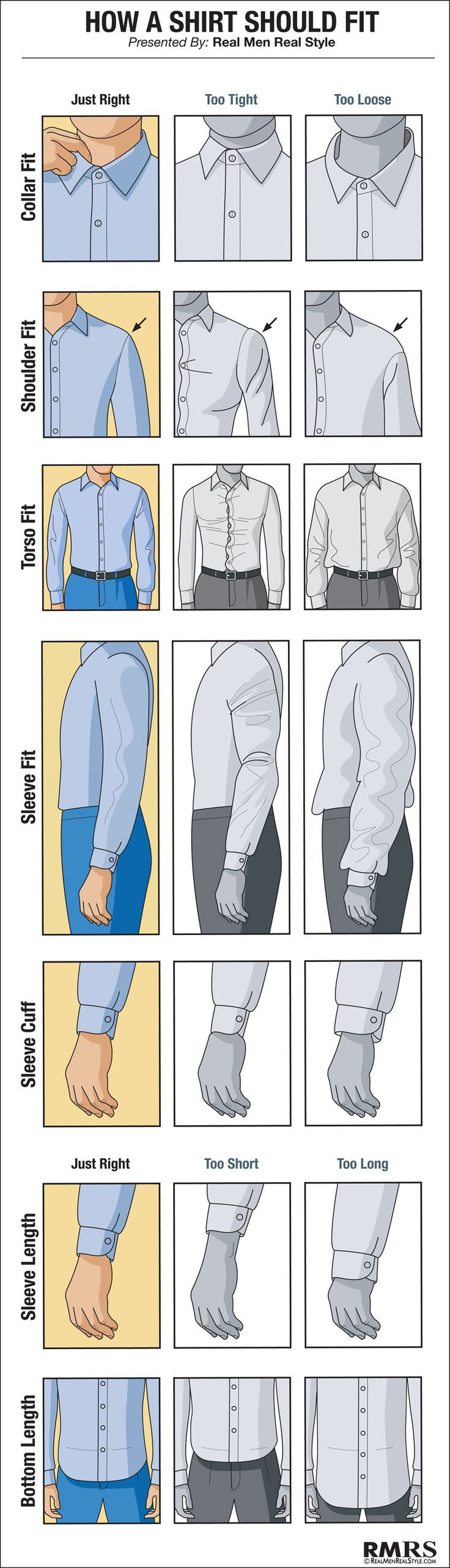 how a shirt should fit, shirt fit guide