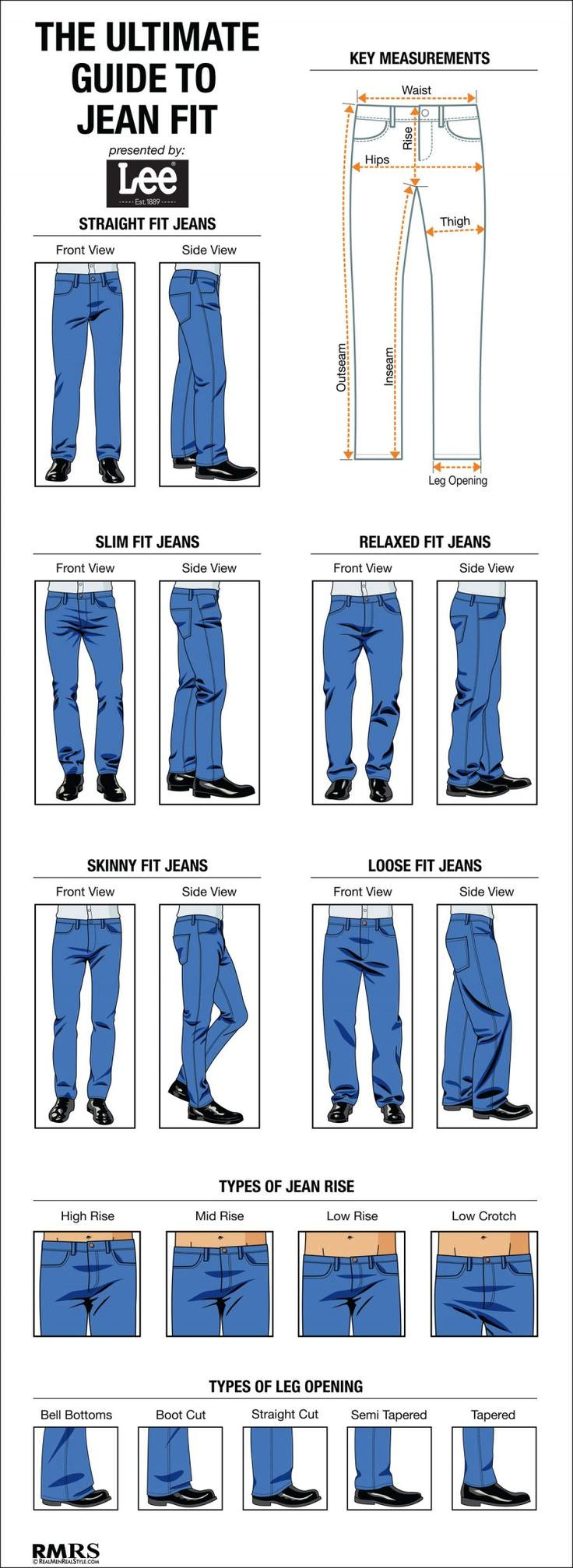 Men's jeans fitting guide, how to know jeans fit properly