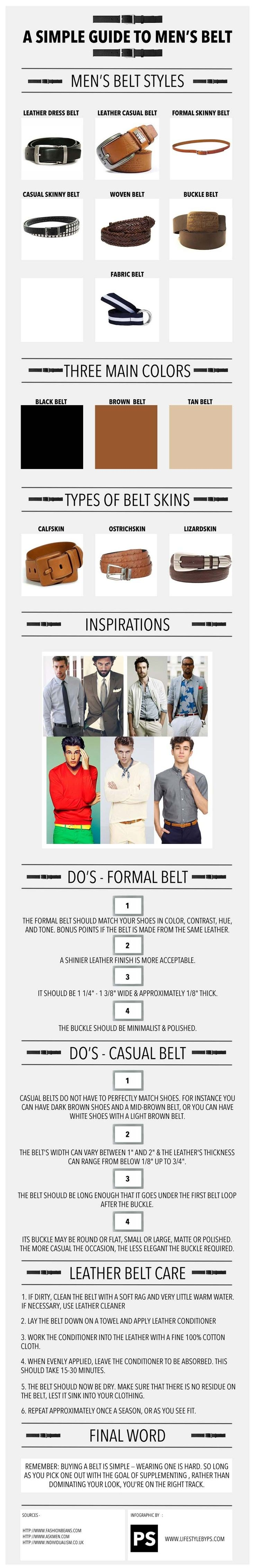 mens-belt-guide, the complete guide to men's belts