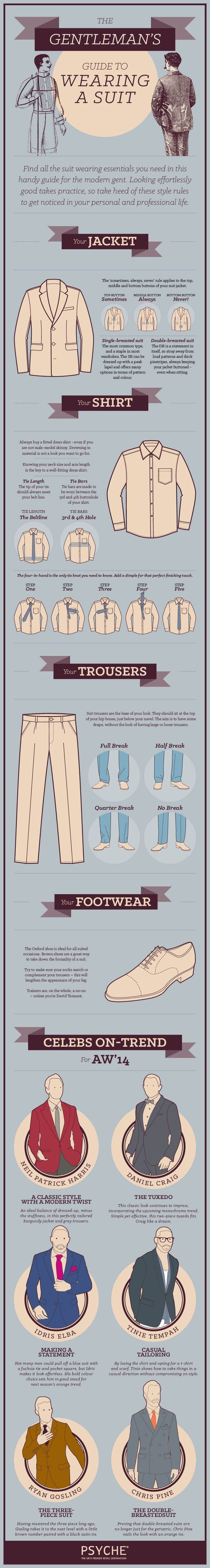 mens-suit-guide1, gentleman's guide to wearing a suit