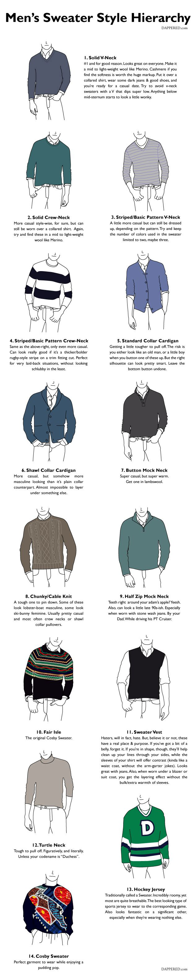 mens-sweater-style, how to wear different types of sweaters