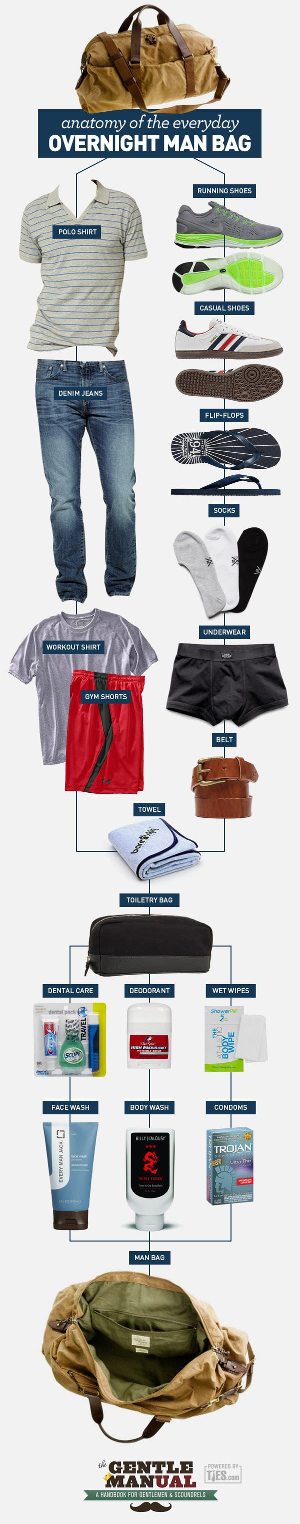 packing, complete men's packing guide