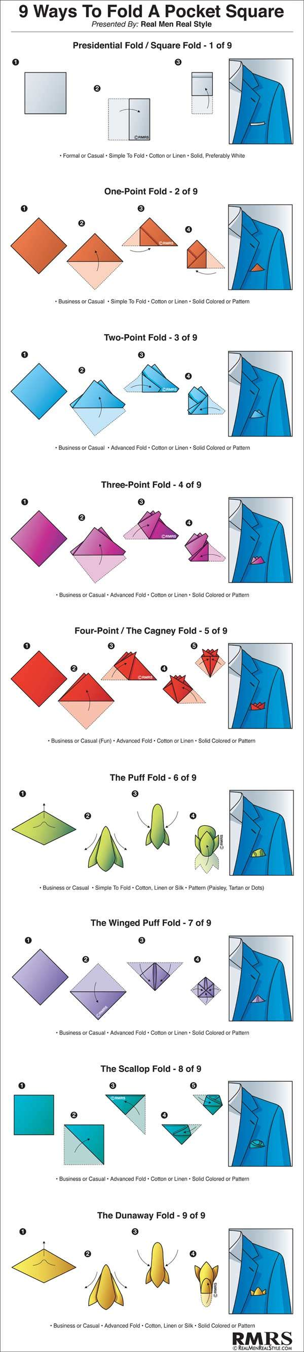 pocket-sqare, complete guide on how to fold a pocket square