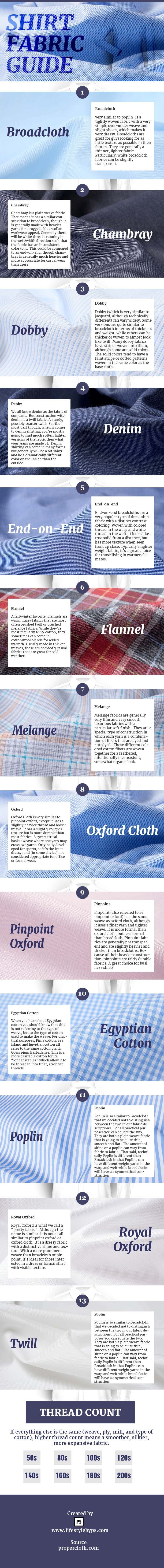 shirt fabrics, infographic of different fabrics used for shirts