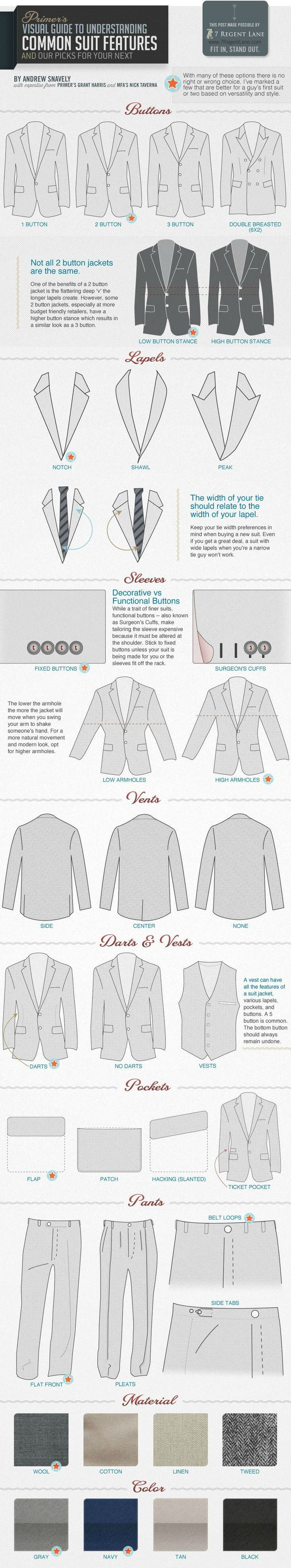 suit-features, features of a suit guide