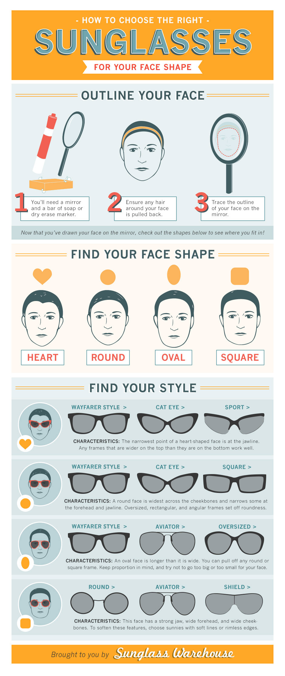 sunglasses, find the right sunglasses according to face shape