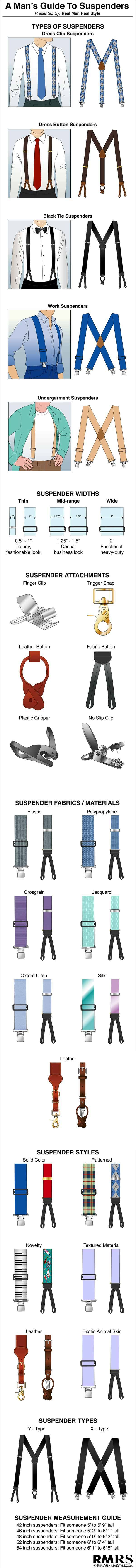 suspenders, how to wear button suspenders