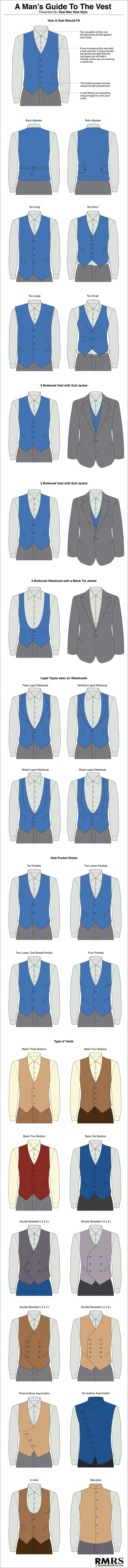 vest-style-guide, infographics of ultimate guide to the vest