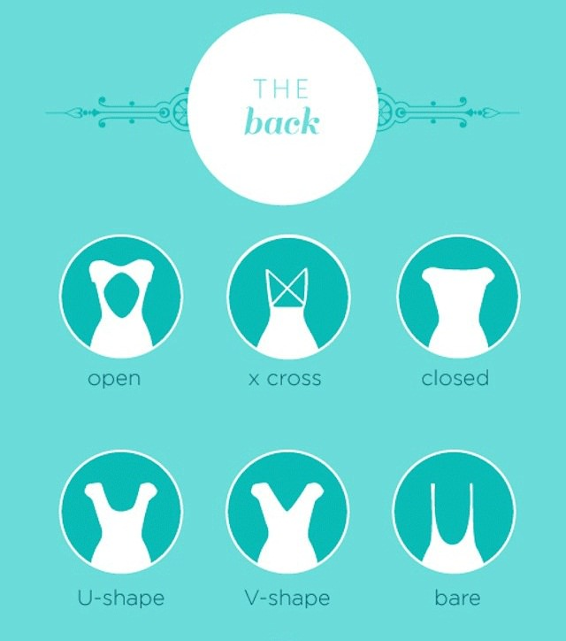 back style guide