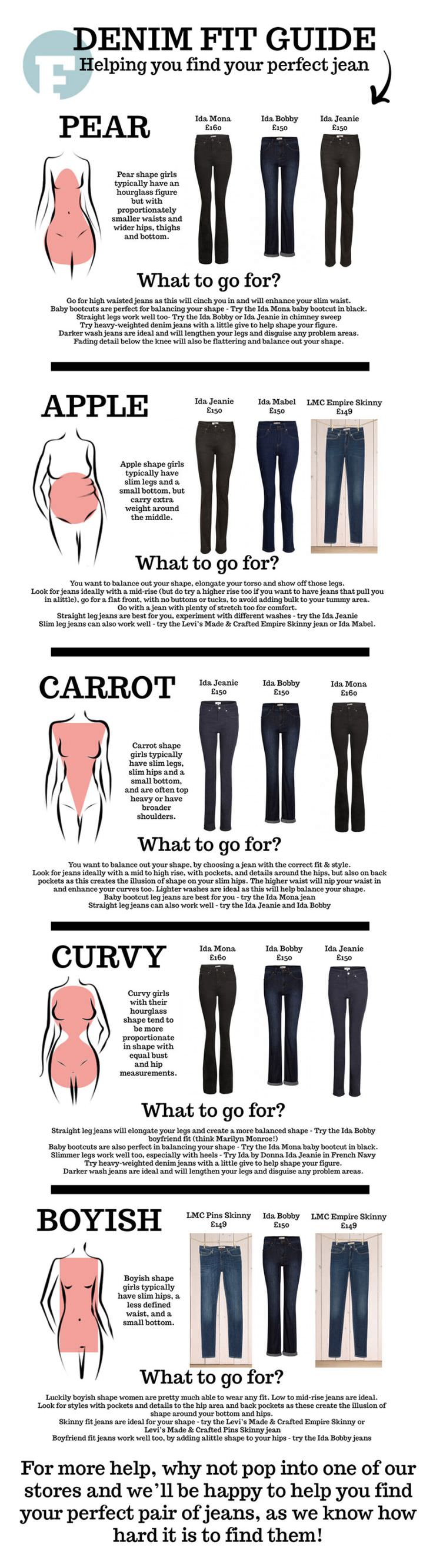 denim fit guide for your body type