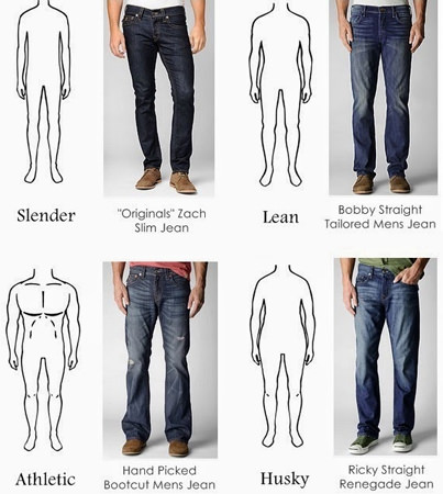 know your body before buying a new jeans