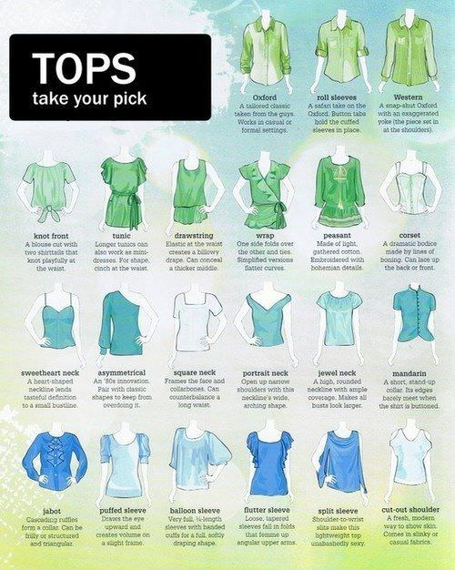 types of tops, different kinds of ladies tops