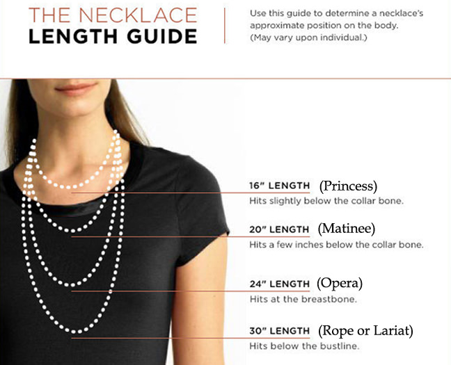 necklace lenght guide