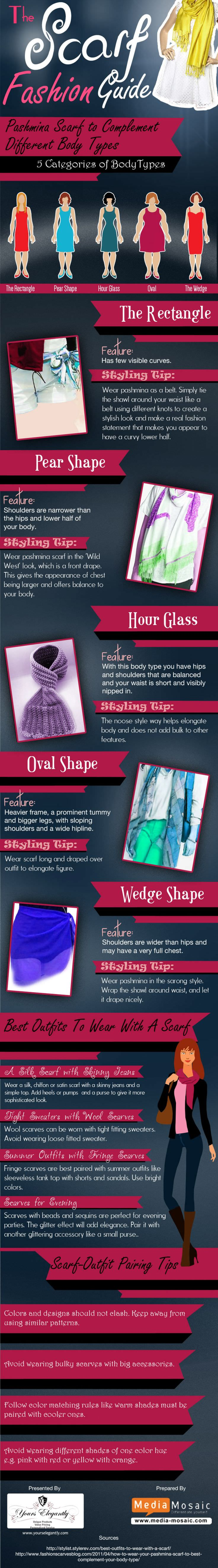 scarf guide