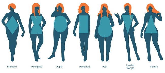 blouse designs according to body shape