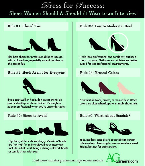 visual guide for shoes to wear at work or not