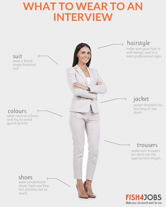 what to wear to an interview, what to wear for an interview female