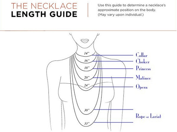 Necklace Sizing, necklace length guide