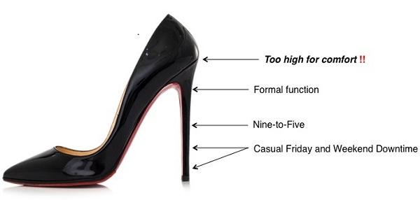 Tips to choose right heels for the right occasion,heel height measurement chart,appropriate heel height for work