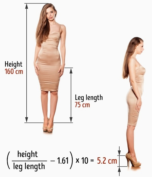 heel height measurement, how to measure your ideal heel height