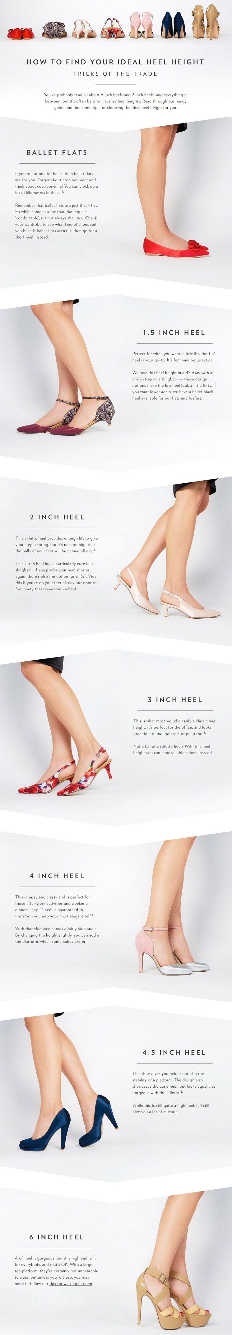 how to make walking in heels more comfortable, how to get used to high heels