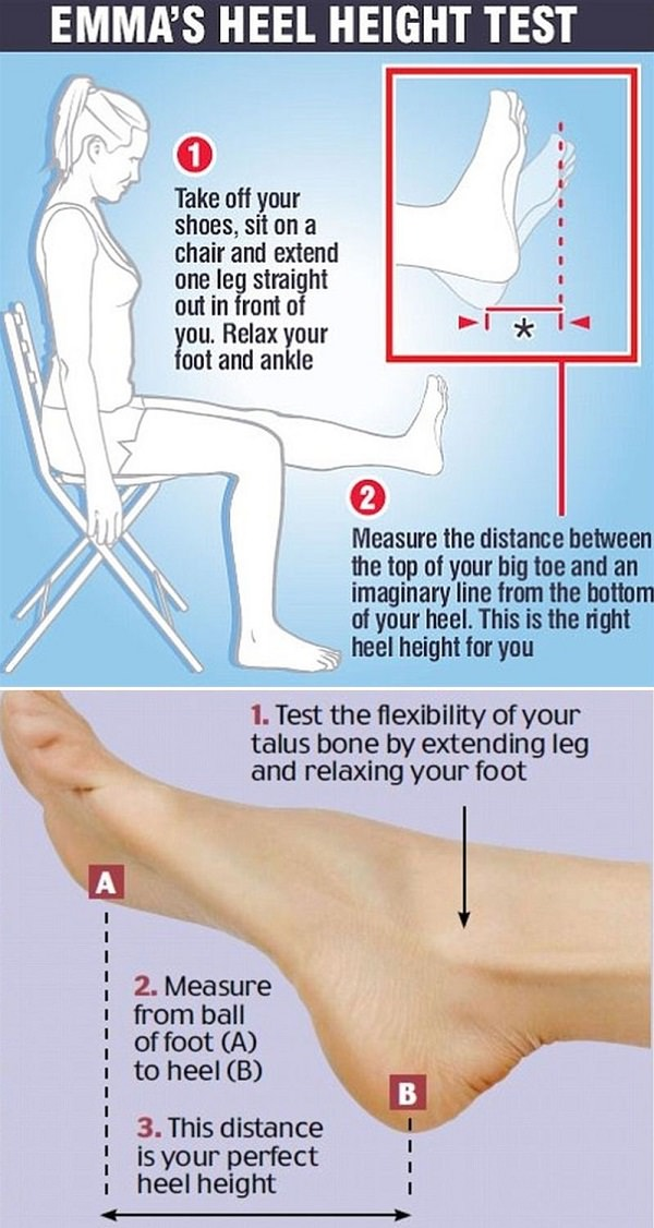 a chart to measure ideal heal height for you, heel height measurement tricks and hacks