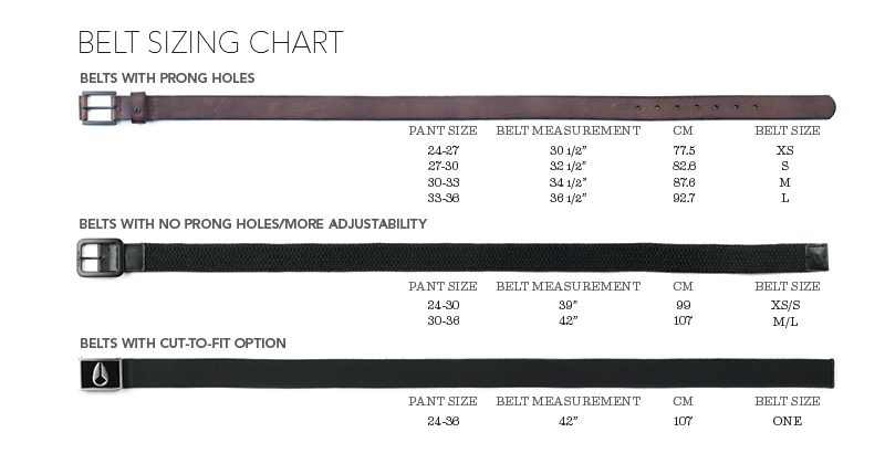 Perfect Size chart to Buy Right size of Belt for Men