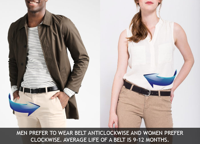 Direction of wearing belt for men and women