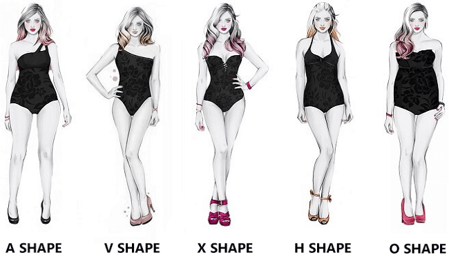how to wear clothes according to your body shape