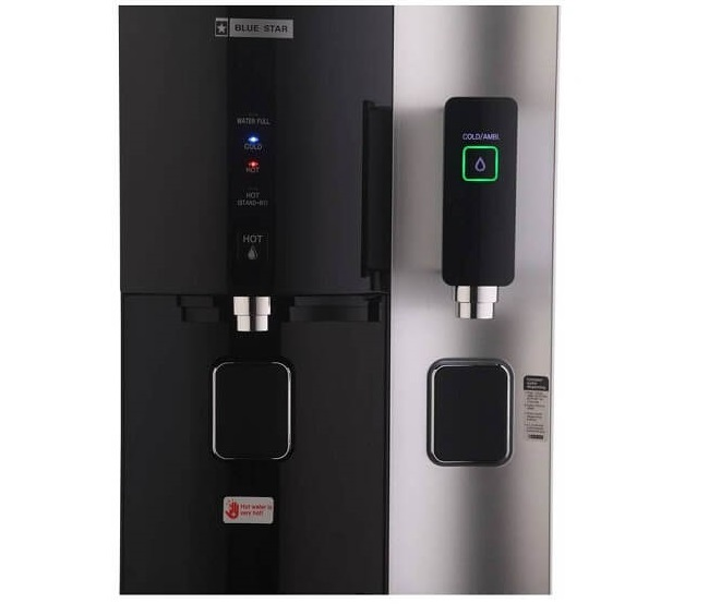 best ro water purifier in india with price