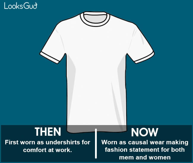 t-shirt invention