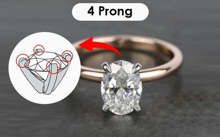 Ring settings for oval stones