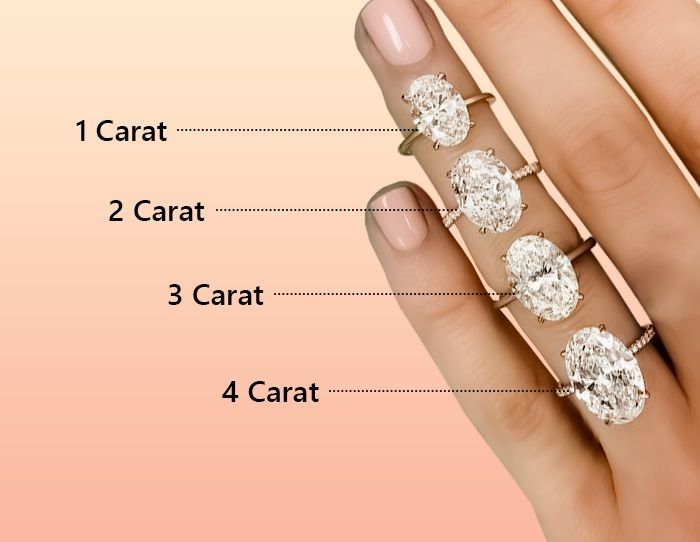 vintage oval engagement rings