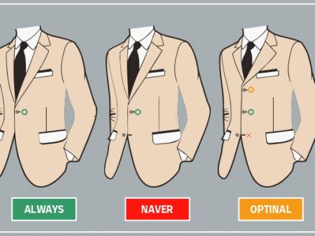 Useful Suit Style Rules for Men